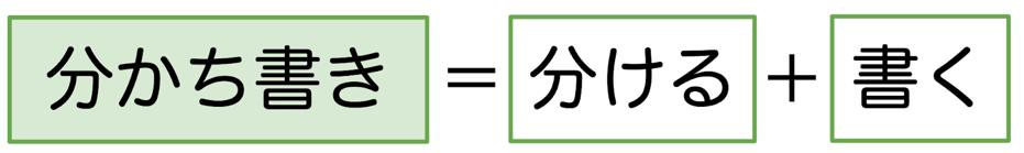 分かち書き(わかちがき)とは?日本語の具体例を使ってわかりやすく解説 ...